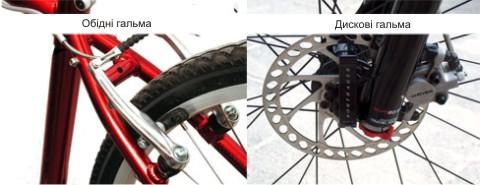 Как сделать передний тормоз на велосипеде 469