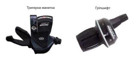 manetka1 Вибір велосипеда