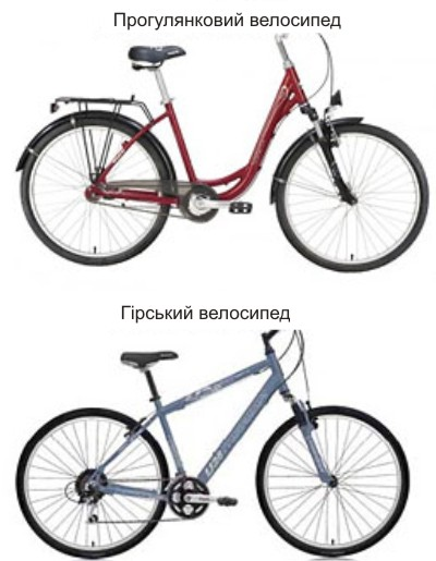 vel Вибір велосипеда