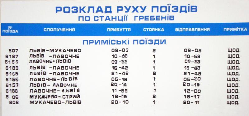 poizdy grebeniv Розклад руху поїздів по станції Гребенів
